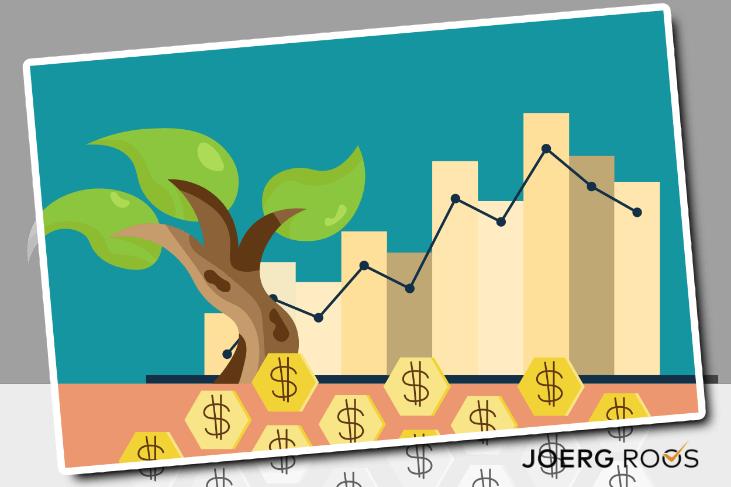 nachhaltiger Geschäftserfolg