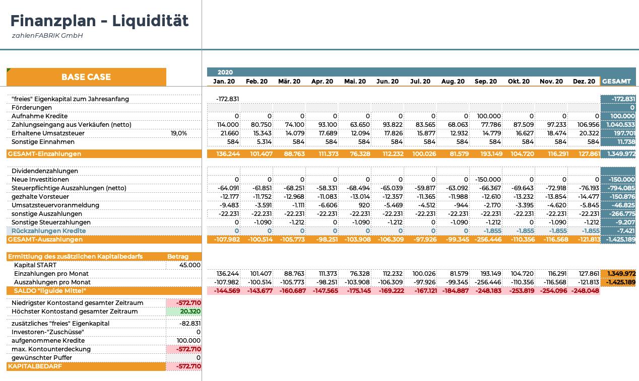 Beispiel für einen Liquidittätsplan der zahlenfabrik GmbH